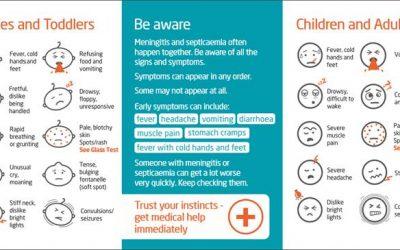 First Aid for Meningitis